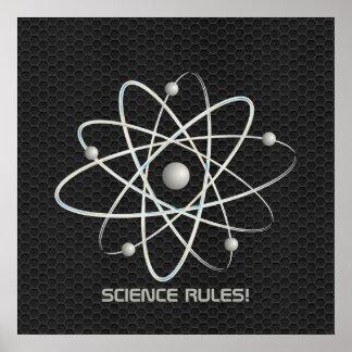 SCIENCE RULES Atom 007 Print