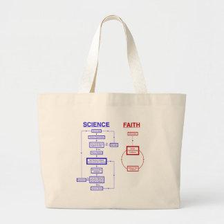 Science vs Faith Canvas Bags