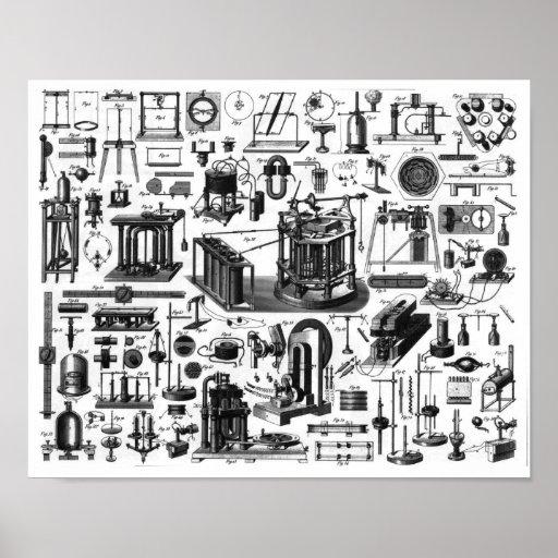 Scientific Instruments Poster