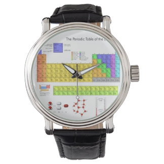 Scientific Periodic Table of the Elements Watch
