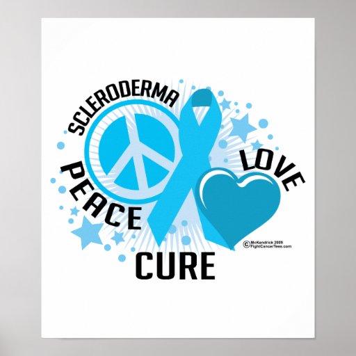 Scleroderma PLC Print
