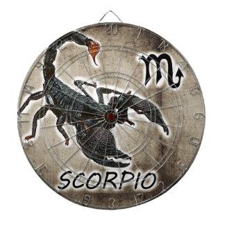 scorpio astrology 2017 dartboard