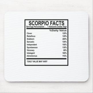 SCORPIO FACTS DISCRIPTION . MOUSE PAD