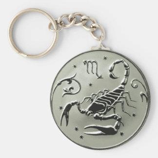 Scorpio Zodiac Russian Coin Keychain