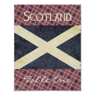 Scotland Table Number Poster