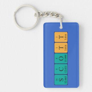 Scott periodic table name keyring Single-Sided rectangular acrylic key ring