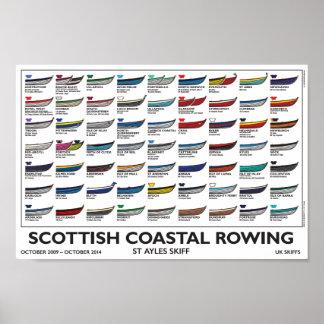 Scottish Coastal Rowing Skiff Poster (small2) - 5y