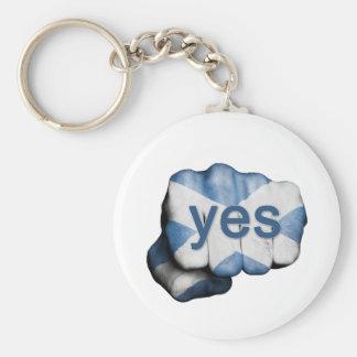 Scottish Independence Fist Key Ring