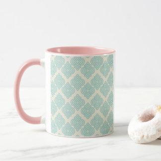 Seamless background mug