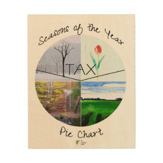 Seasons of the Year Pie Chart Accounting Wood Art