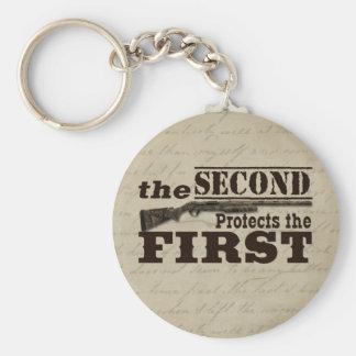 Second Amendment Protects First Amendment Basic Round Button Key Ring