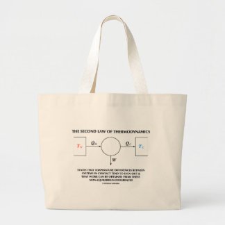 Second Law Of Thermodynamics Isolated System Tote Bag