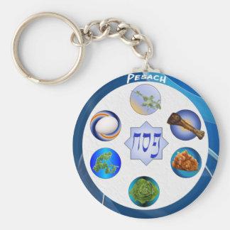 Seder Plate Key Ring
