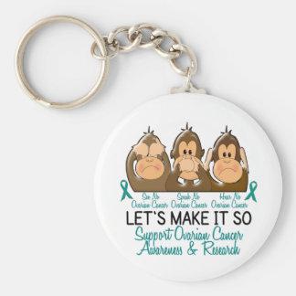 See Speak Hear No Ovarian Cancer 2 Keychains