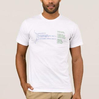 self-aware code T-Shirt