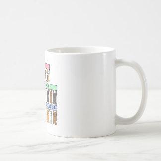September 10th Birthdays. Coffee Mug