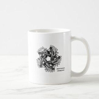 Serotonin receptor protein biochemistry mug