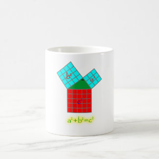 Set of the Pythagoras theorem Coffee Mug
