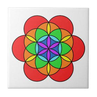 Seven Chakra Flower of Life Ceramic Tile
