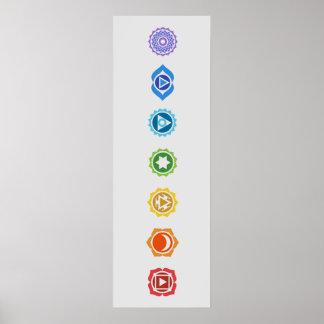 Seven Chakras Poster