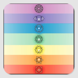 Seven Chakras Stickers