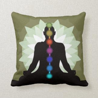 Seven Chakras Yoga Pose Design Throw Pillow Throw Cushion
