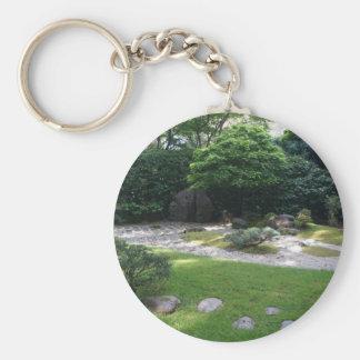 SF Japanese Tea Garden Zen Garden #2 Keychain