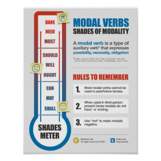 Shades of Modality Poster