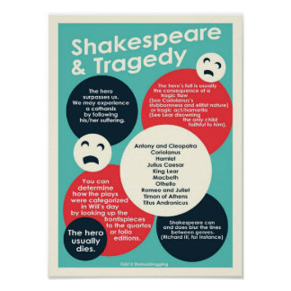 Shakespeare and Tragedy poster