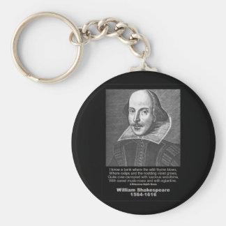 Shakespeare Quote Midsummer Night's Dream Key Ring