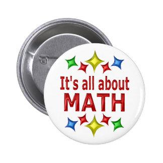 Shiny About Math Pin