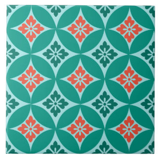 Shippo with Flower Motif, Turquoise and Coral Tile