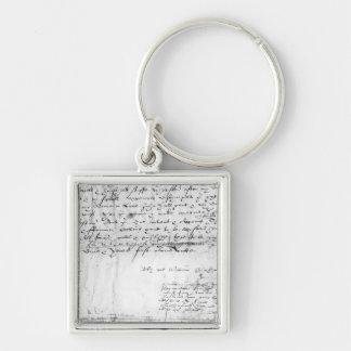 Signature of William Shakespeare , 1616 Key Ring