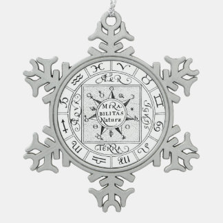 Signs of the Zodiac and Planets Pewter Snowflake Decoration