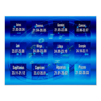 Signs of the Zodiac Chart Poster