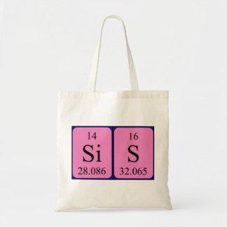 Sis periodic table name tote bag
