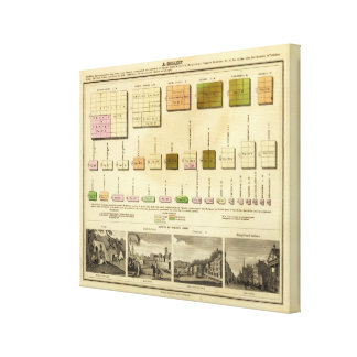 Size, population Olney chart Gallery Wrap Canvas