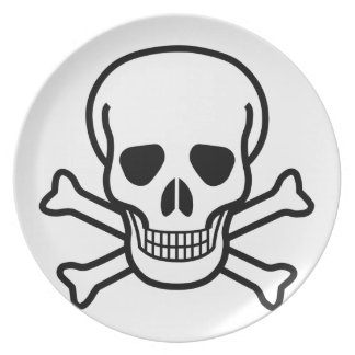 Skull and Crossbones death symbol Plate
