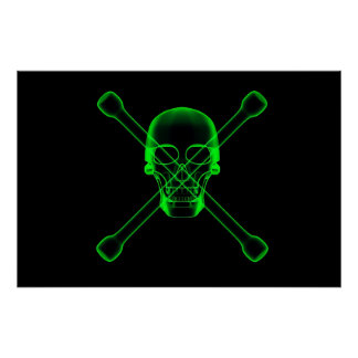 Skull and Crossbones- X-ray vision Poster