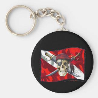 Skulls Collection by DiversDen Keychains