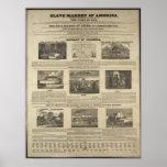 SLAVE MARKET OF AMERICA 1836 Broadside Poster