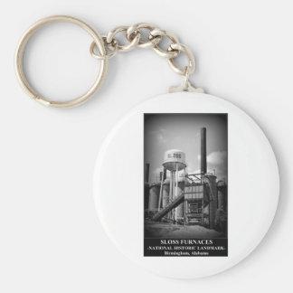SLOSS FURNACES - National Historic Landmark Basic Round Button Key Ring