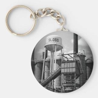 SLOSS FURNACES - National Historic Landmark Keychains
