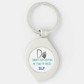 SLP keychain