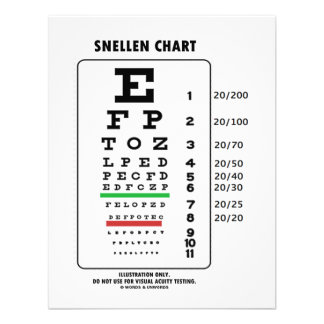Snellen Chart Medical Visual Acuity Testing Custom Invitations