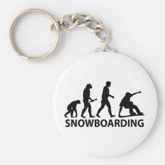Snowboarding Evolution Key Ring