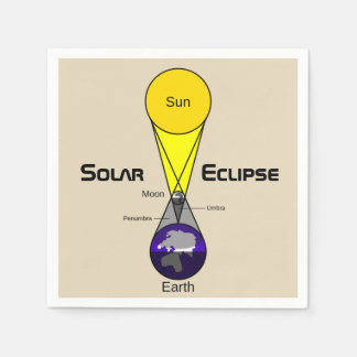 Solar Eclipse Diagram Disposable Napkins