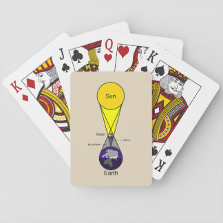 Solar Eclipse Diagram Playing Cards