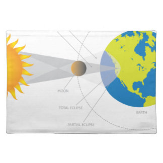 Solar Eclipse Geometry Illustration Placemat