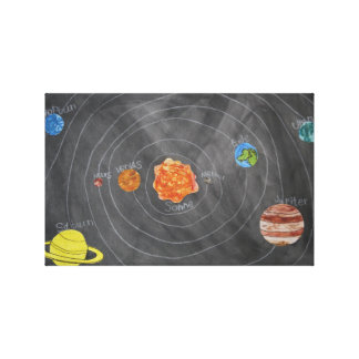 Solar System Wrapped Canvas
